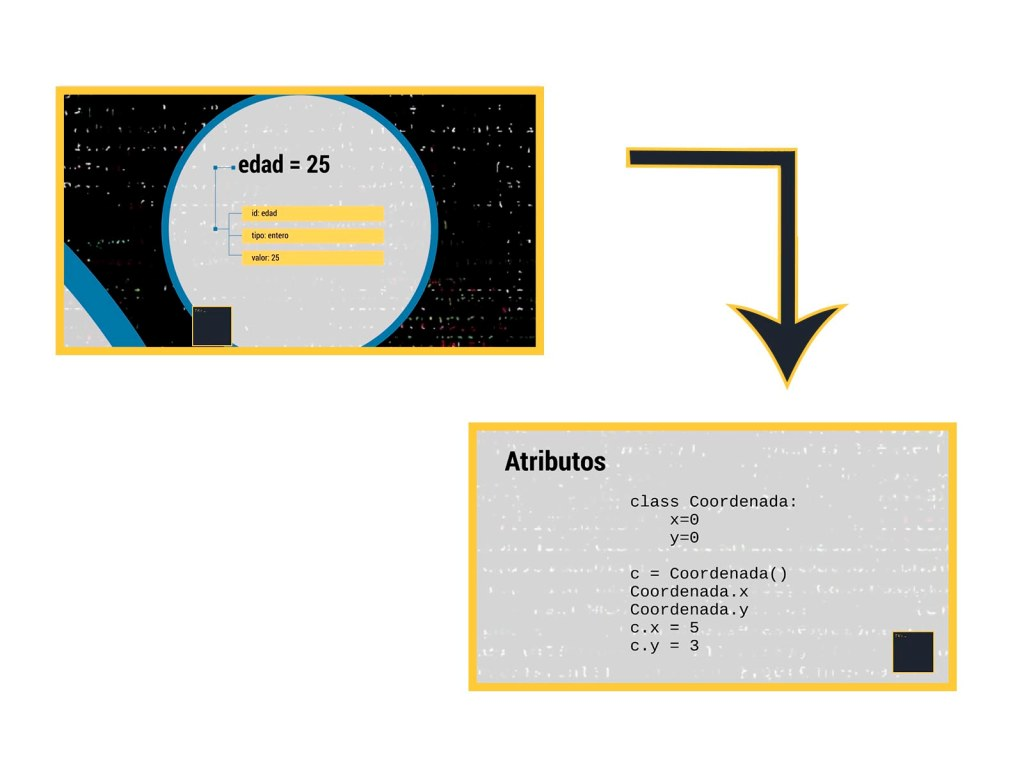 Declaración de variables en python. Clases y objetos en phyton.